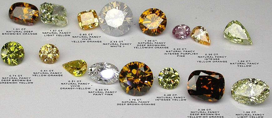 Why Are Some Diamonds Colored | theUltimateLuxuryCommunity