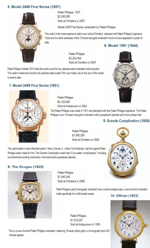 most expensive patek philippe watches 2014